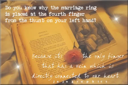 Do you know why the marriage ring is placed at the fourth finger